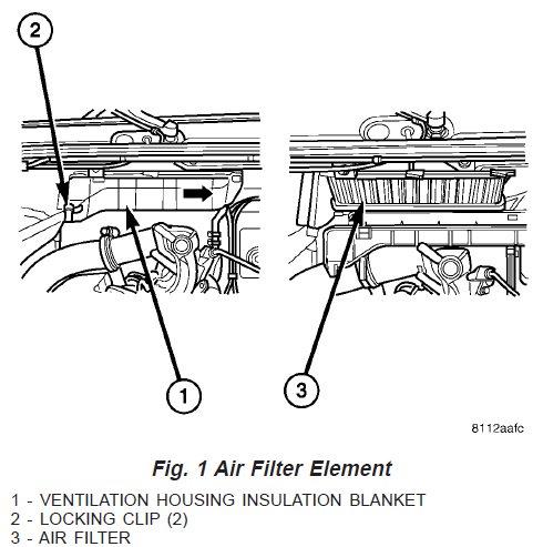 Cabin Air filter housing